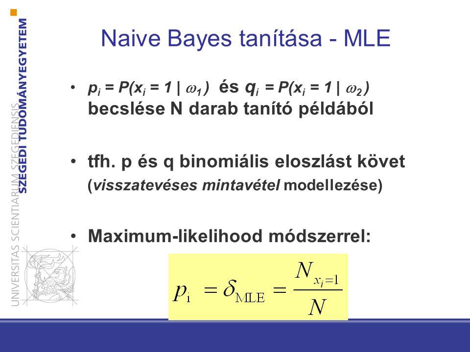 Naive Bayes tanítása - MLE