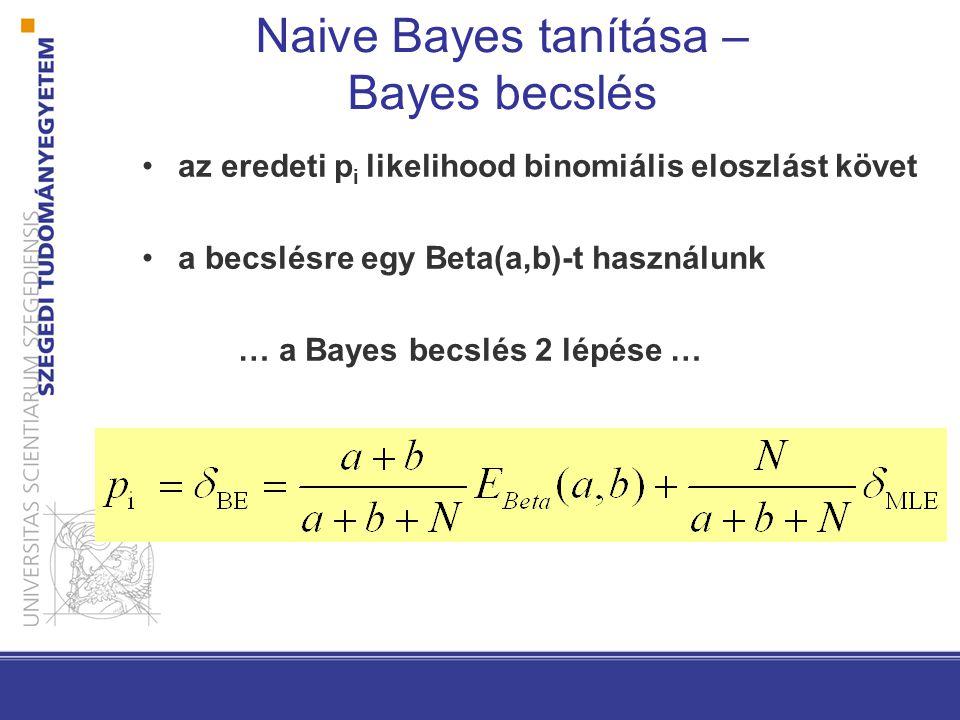 Naive Bayes tanítása – Bayes becslés