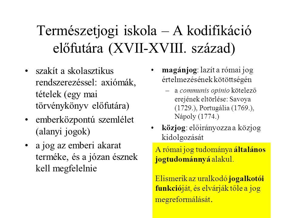Természetjogi iskola – A kodifikáció előfutára (XVII-XVIII. század)
