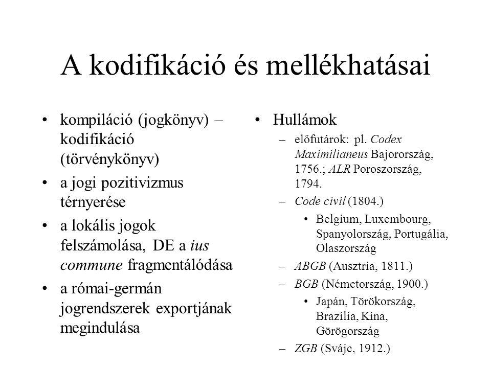 A kodifikáció és mellékhatásai