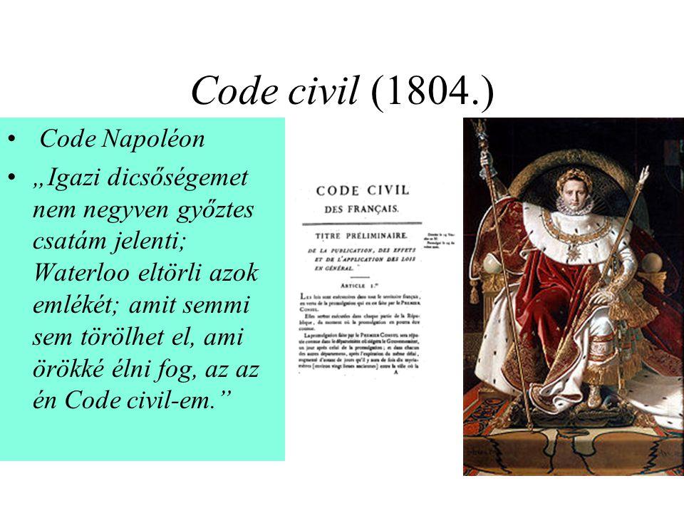 Code civil (1804.) Code Napoléon