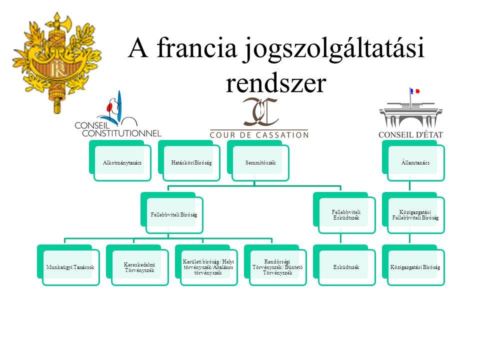 A francia jogszolgáltatási rendszer