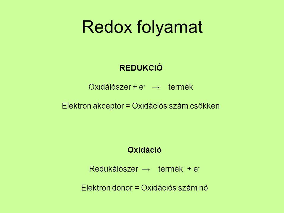 Redox folyamat REDUKCIÓ Oxidálószer + e- → termék