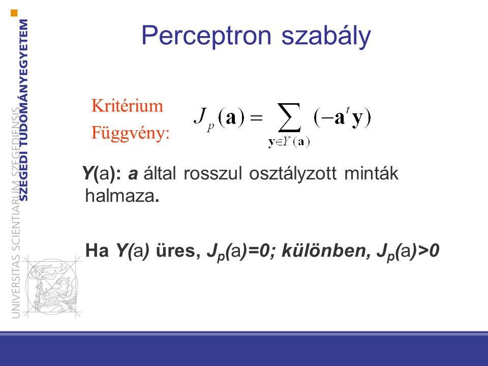 Perceptron szabály A Jp(a) gradiense: