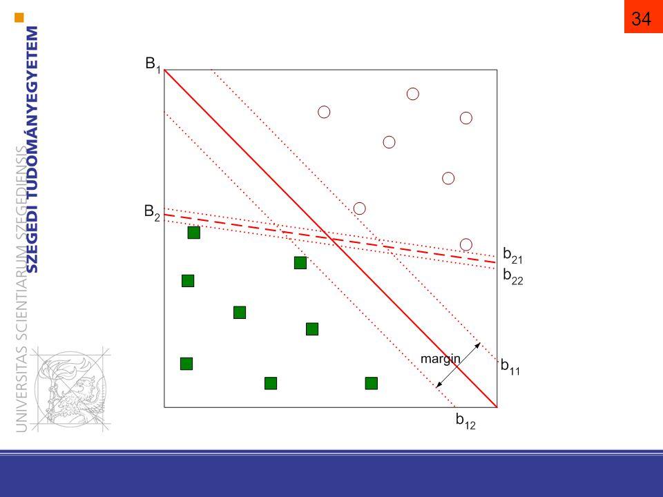 SVM (support vector machine)