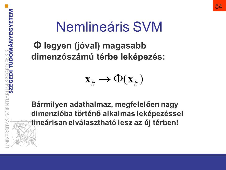 Nemlineáris SVM Lineáris SVM a leképzett térben: lineáris gép: