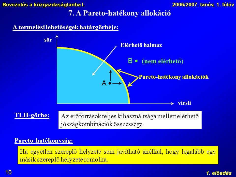 7. A Pareto-hatékony allokáció
