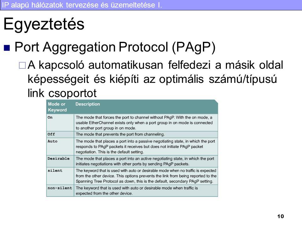 Egyeztetés Port Aggregation Protocol (PAgP)