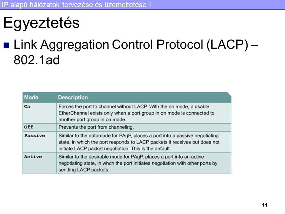 Egyeztetés Link Aggregation Control Protocol (LACP) – 802.1ad