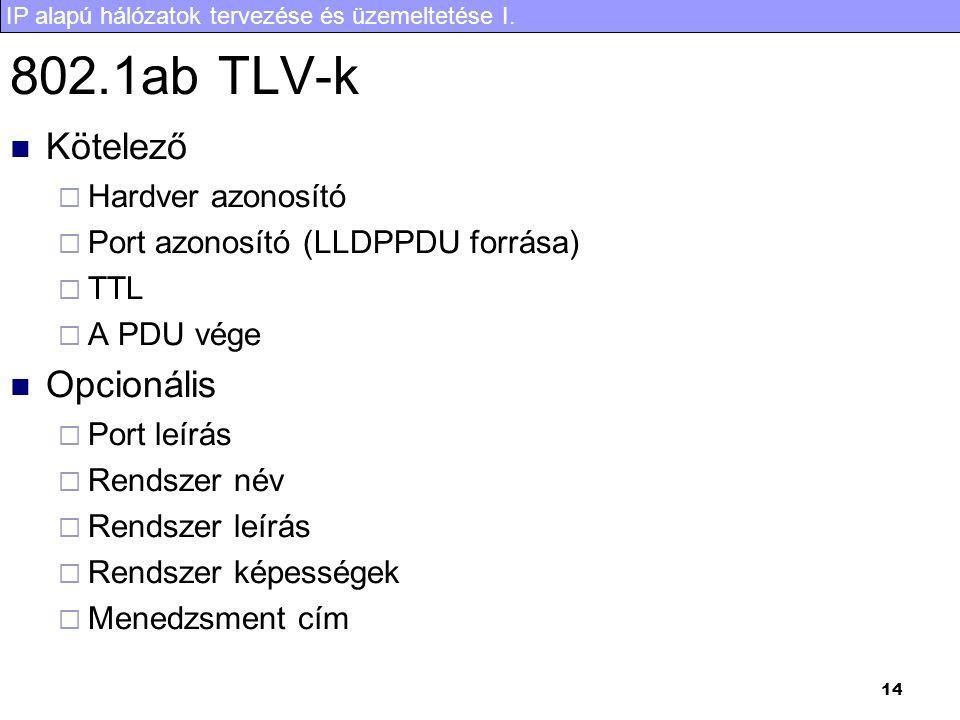 802.1ab TLV-k Kötelező Opcionális Hardver azonosító
