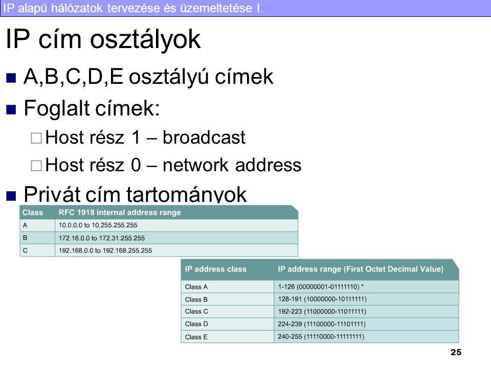 IP cím osztályok A,B,C,D,E osztályú címek Foglalt címek: