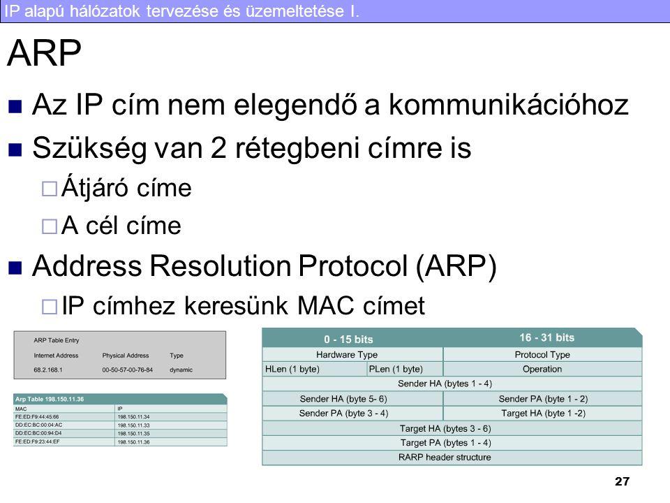 ARP Az IP cím nem elegendő a kommunikációhoz