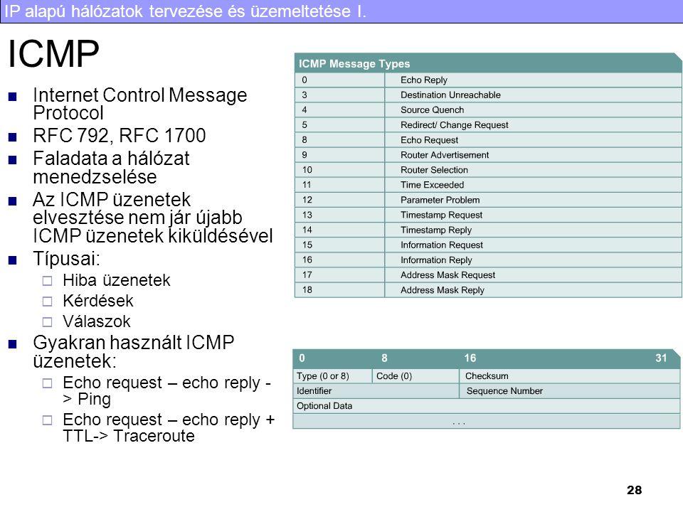 ICMP Internet Control Message Protocol RFC 792, RFC 1700