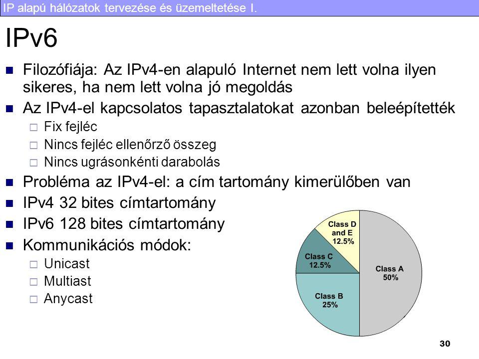 IPv6 Filozófiája: Az IPv4-en alapuló Internet nem lett volna ilyen sikeres, ha nem lett volna jó megoldás.