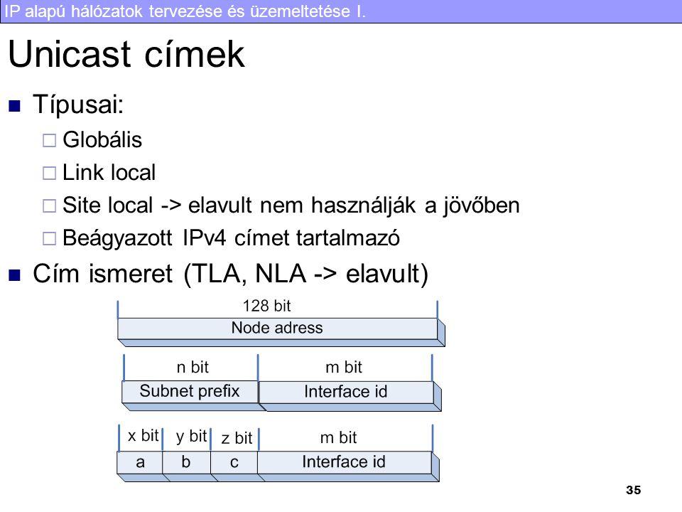 Unicast címek Típusai: Cím ismeret (TLA, NLA -> elavult) Globális