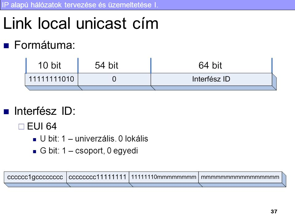 Link local unicast cím Formátuma: Interfész ID: EUI 64