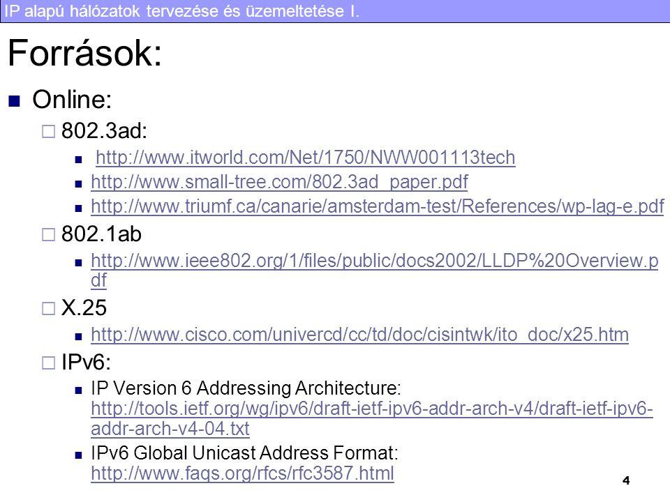 Források: Online: 802.3ad: 802.1ab X.25 IPv6: