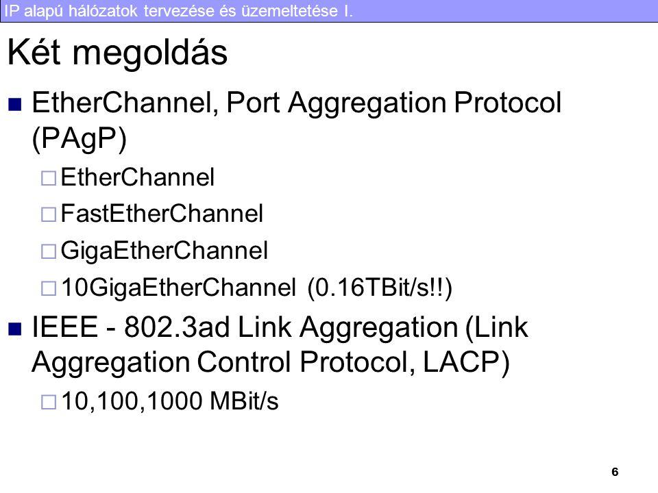 Két megoldás EtherChannel, Port Aggregation Protocol (PAgP)