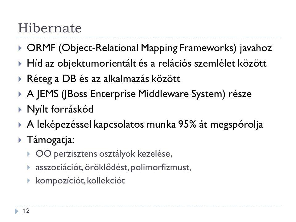 Hibernate ORMF (Object-Relational Mapping Frameworks) javahoz