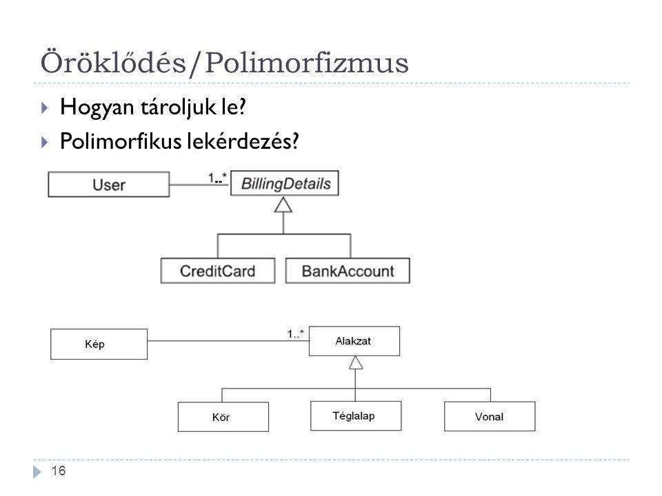 Öröklődés/Polimorfizmus