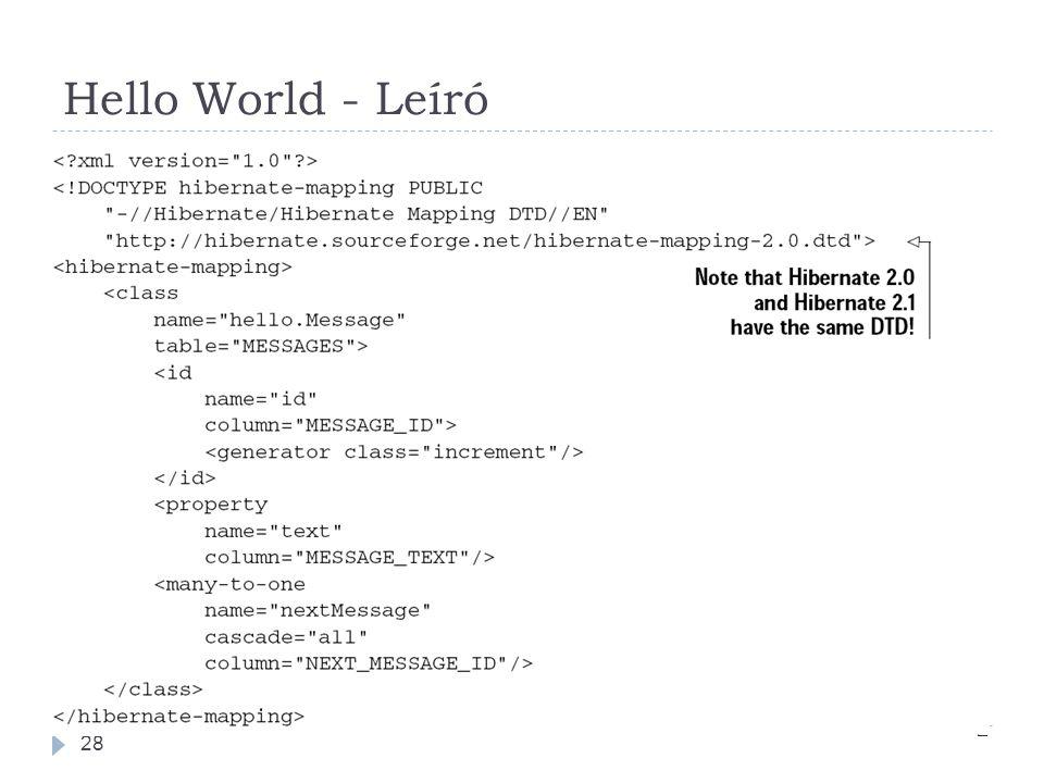Hello World - Leíró