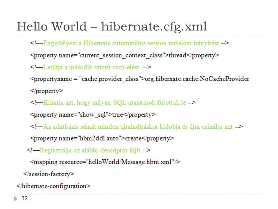 Hello World – hibernate.cfg.xml