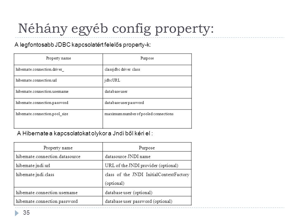 Néhány egyéb config property: