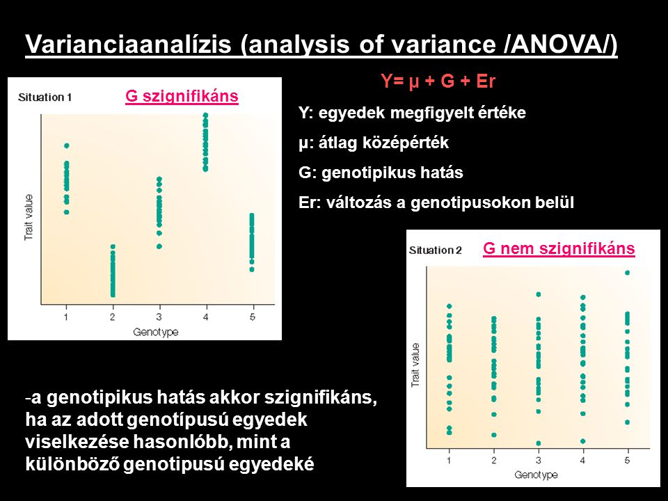 Varianciaanalízis (analysis of variance /ANOVA/)