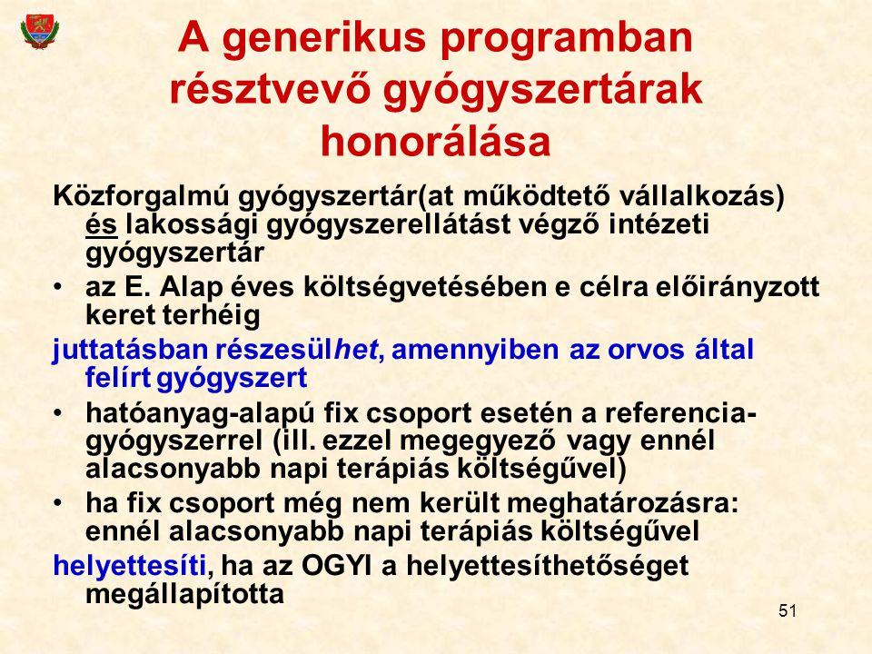 A generikus programban résztvevő gyógyszertárak honorálása