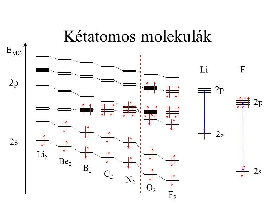 Kétatomos molekulák EMO Li2 Be2 B2 C2 2p 2s Li 2p 2s F N2 O2 2p F2 2s