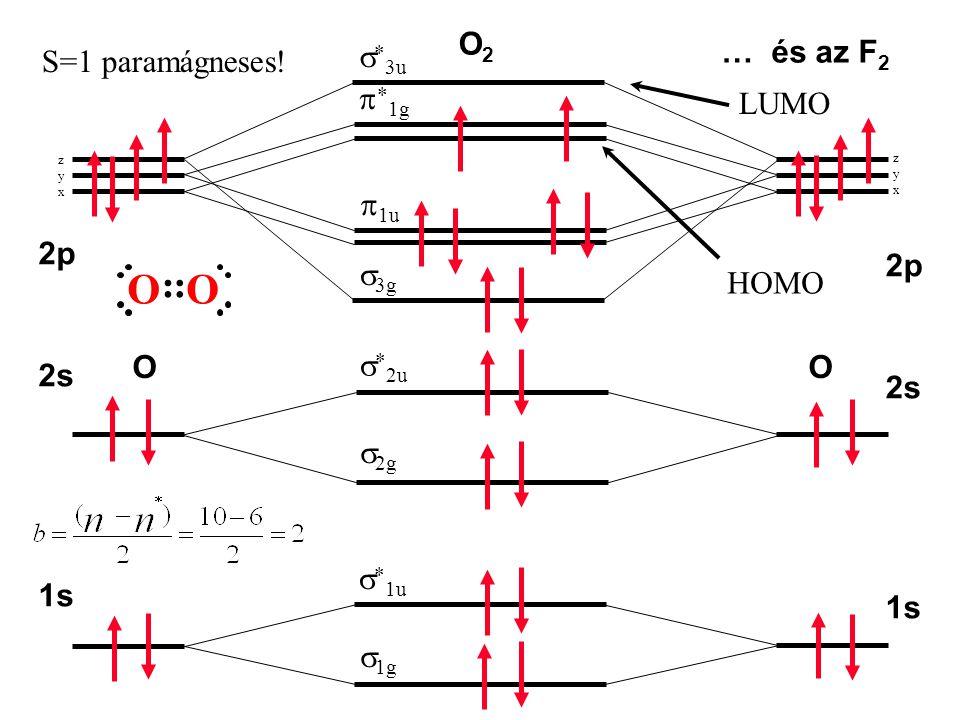 O O2 s*3u … és az F2 S=1 paramágneses! p*1g LUMO HOMO p1u 2p 2p s3g O