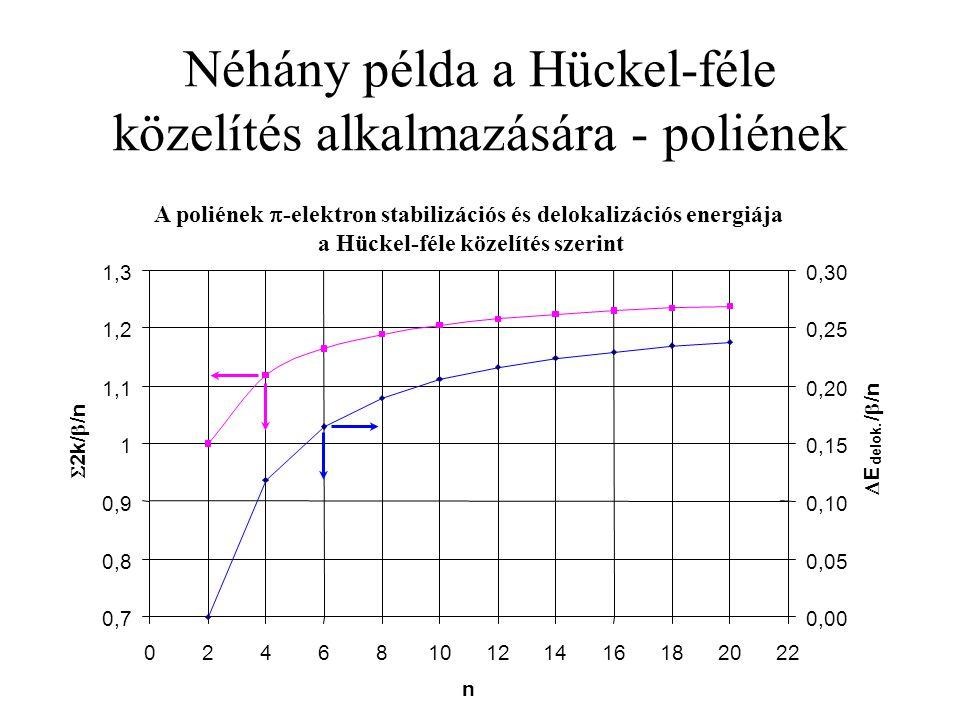 Néhány példa a Hückel-féle közelítés alkalmazására - poliének