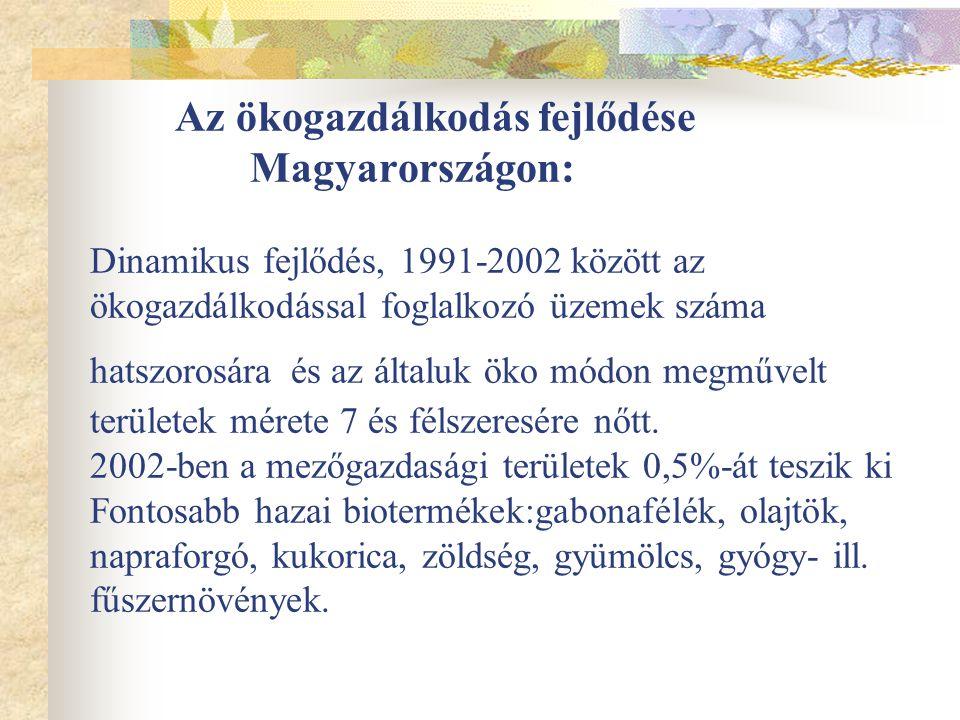 Az ökogazdálkodás fejlődése Magyarországon: Dinamikus fejlődés, 1991-2002 között az ökogazdálkodással foglalkozó üzemek száma hatszorosára és az általuk öko módon megművelt területek mérete 7 és félszeresére nőtt.