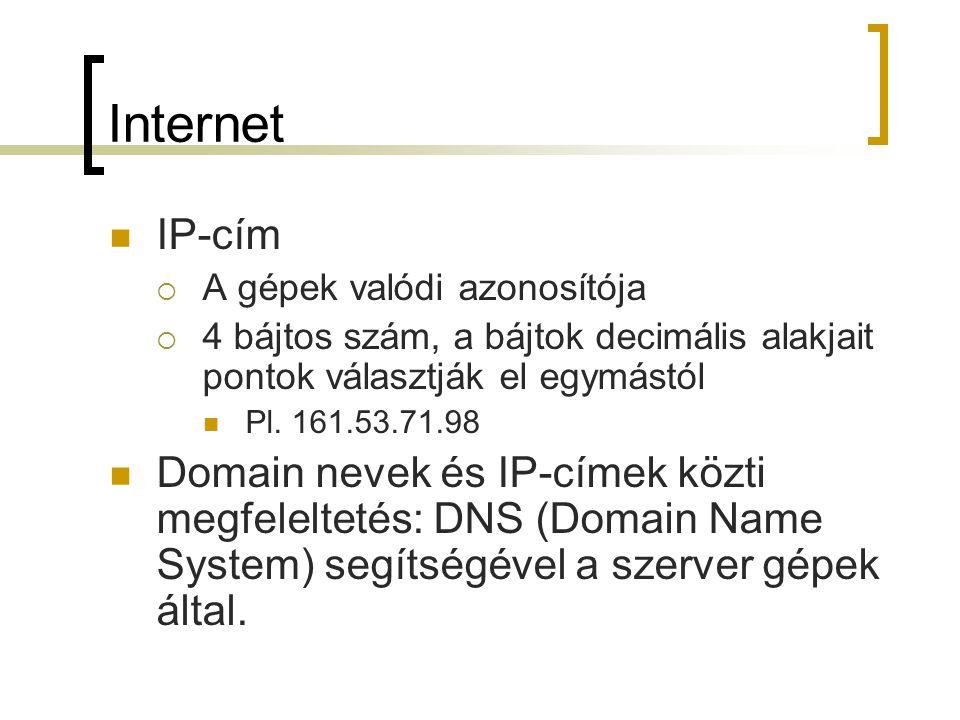 Internet IP-cím. A gépek valódi azonosítója. 4 bájtos szám, a bájtok decimális alakjait pontok választják el egymástól.