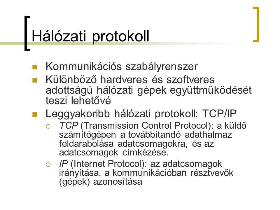 Hálózati protokoll Kommunikációs szabályrenszer