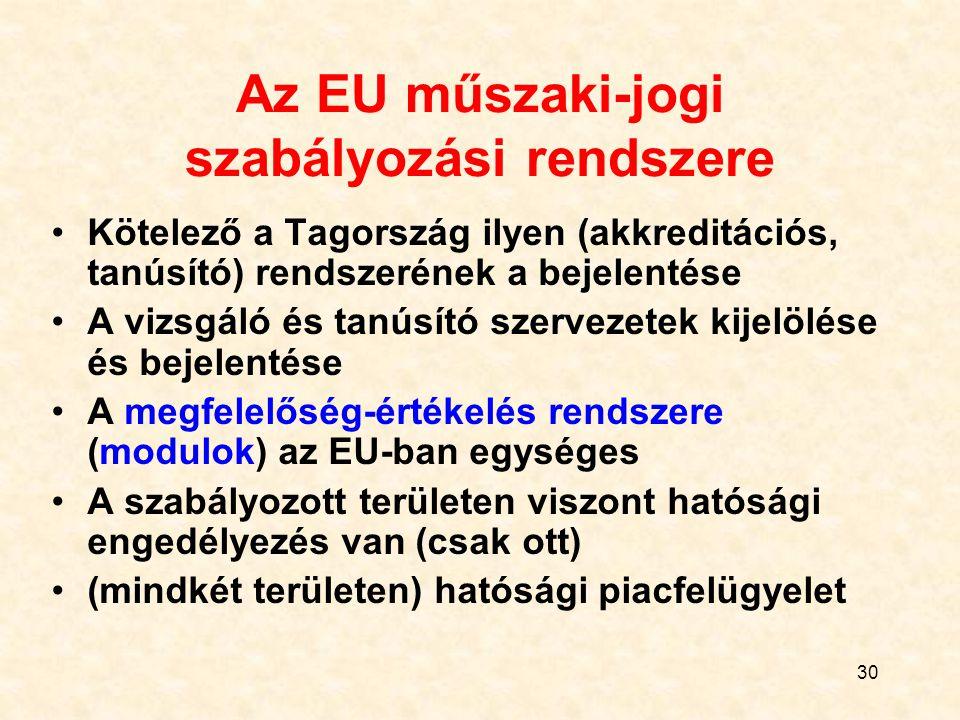 Az EU műszaki-jogi szabályozási rendszere