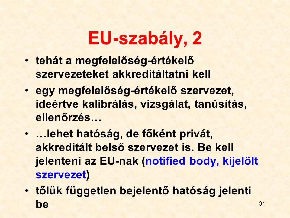 EU-szabály, 2 tehát a megfelelőség-értékelő szervezeteket akkreditáltatni kell.