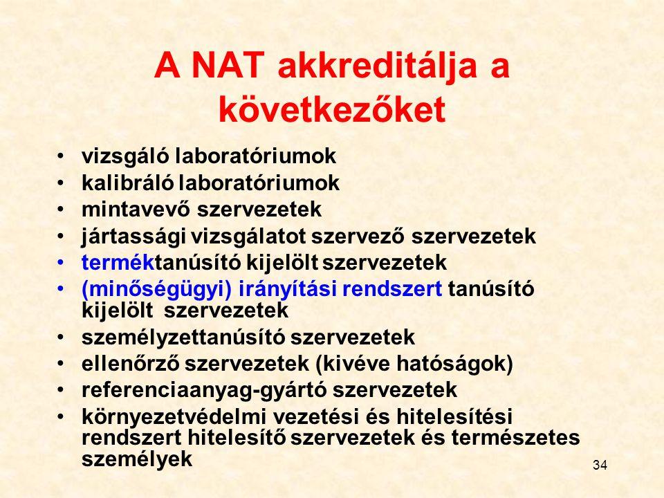 A NAT akkreditálja a következőket