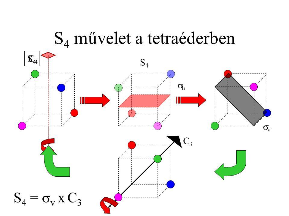 S4 művelet a tetraéderben