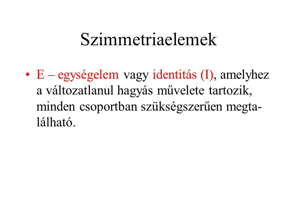 Szimmetriaelemek