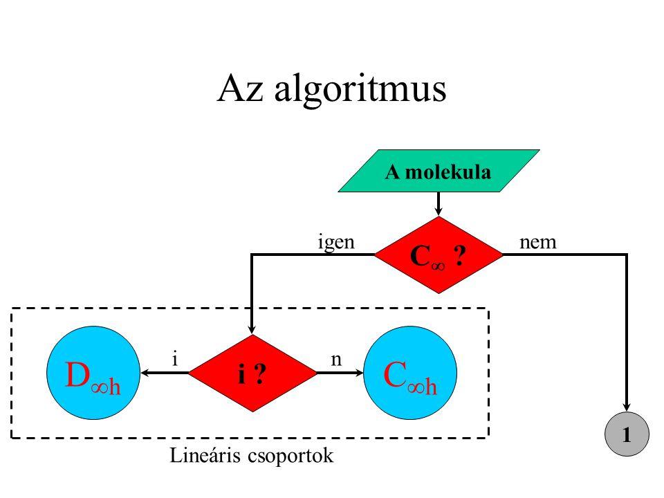Az algoritmus Dh Ch C i A molekula igen nem 1