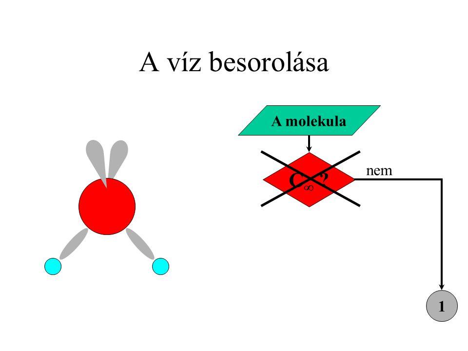 A víz besorolása C A molekula nem 1