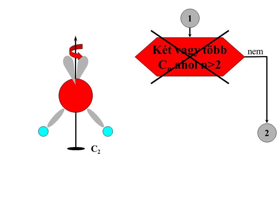 Két vagy több Cn ahol n>2