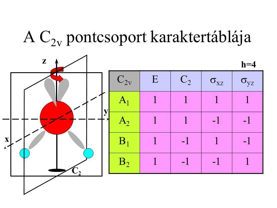 A C2v pontcsoport karaktertáblája