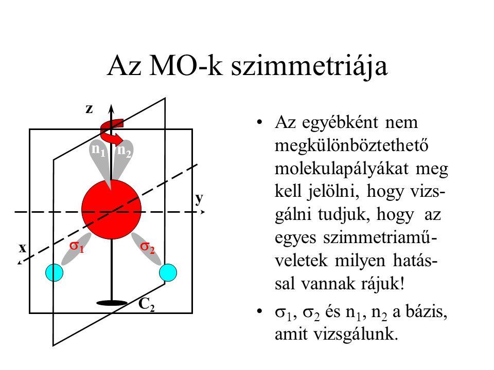 Az MO-k szimmetriája C2. z. y. x.