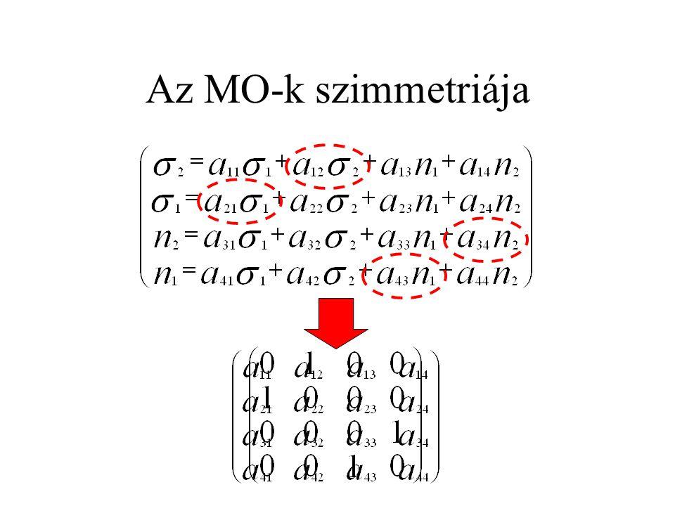 Az MO-k szimmetriája