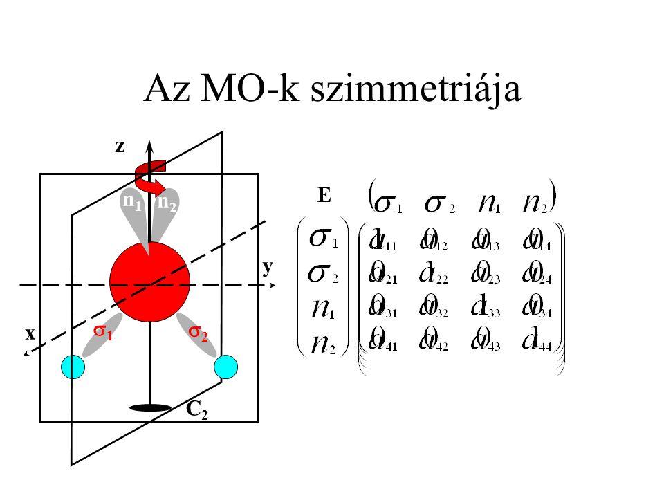 Az MO-k szimmetriája z E n1 n2 y 1 2 x C2