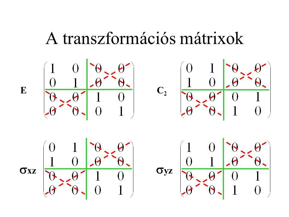 A transzformációs mátrixok