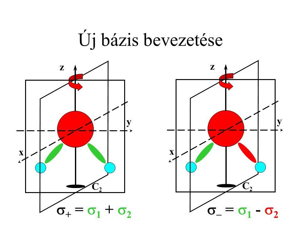 Új bázis bevezetése + = 1 + 2 - = 1 - 2 z z y y x x C2 C2