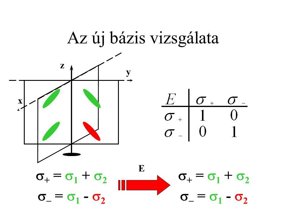 Az új bázis vizsgálata + = 1 + 2 - = 1 - 2 + = 1 + 2